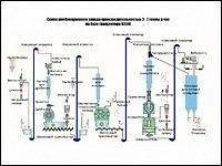 Схема комбикормового завода на 3-7 тонн в час